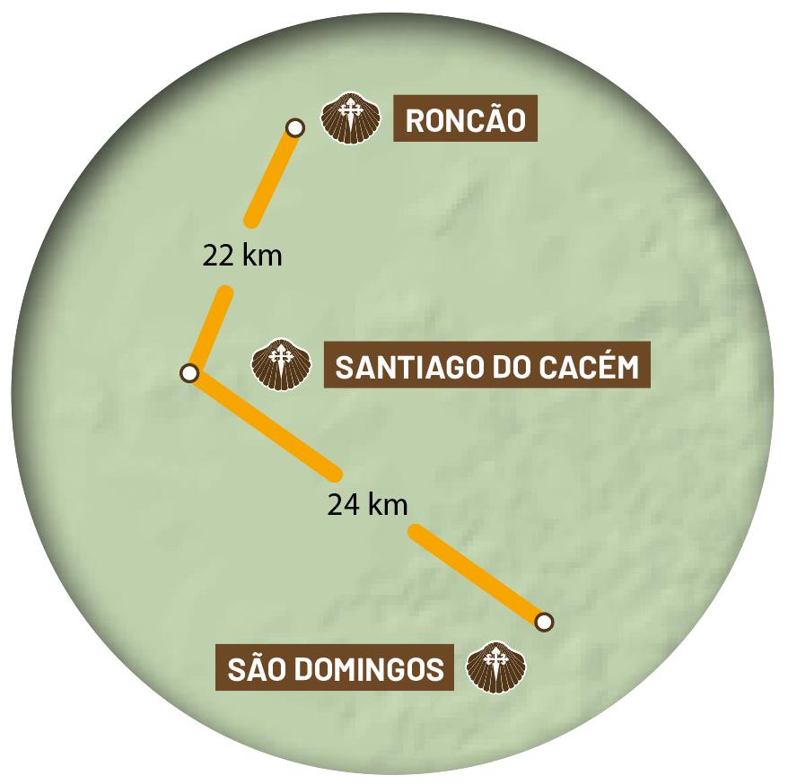 etapa-7-central