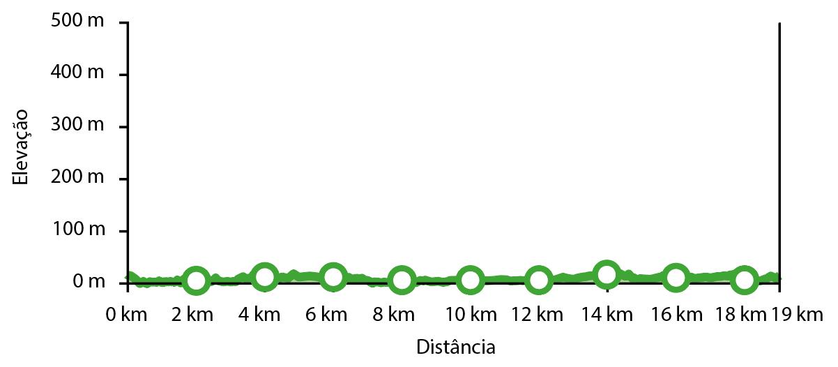 etapa-16-central