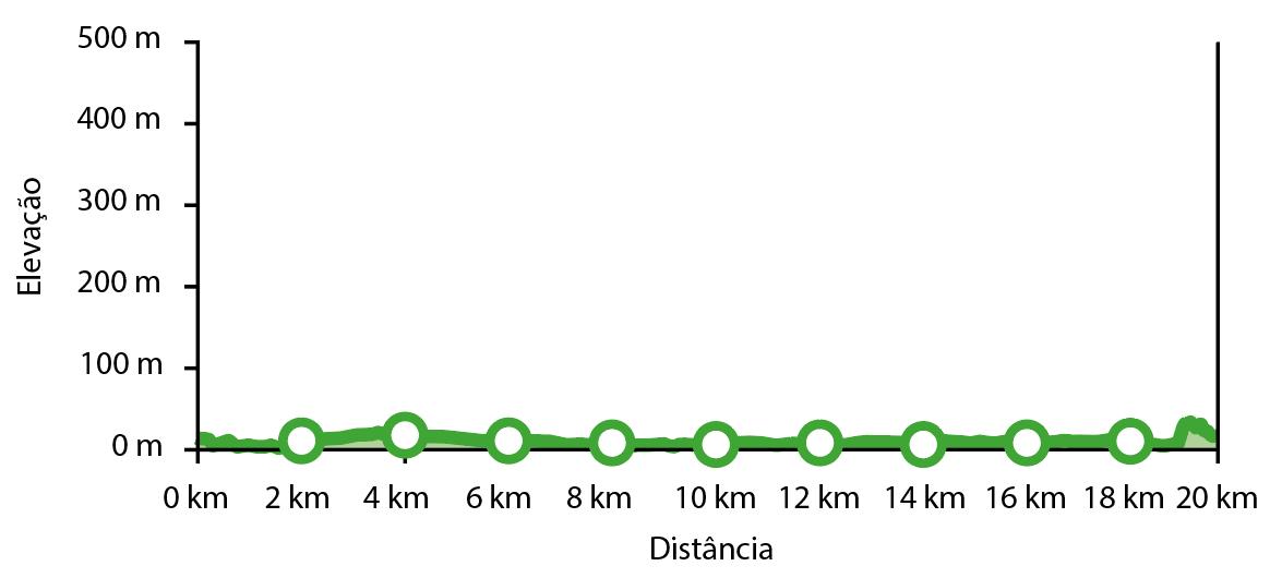 etapa-17-central