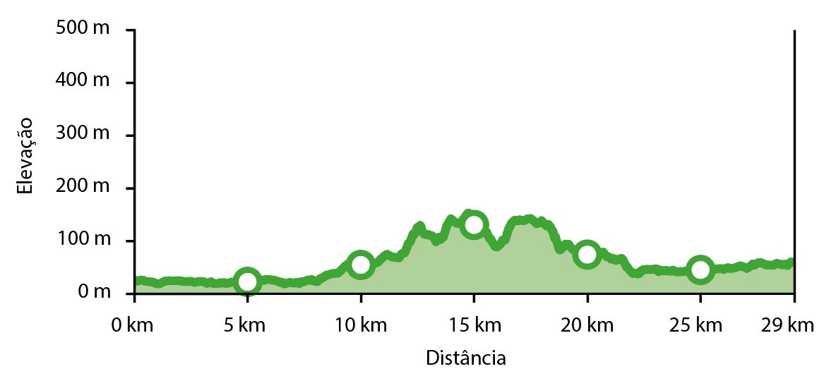 etapa-19-central