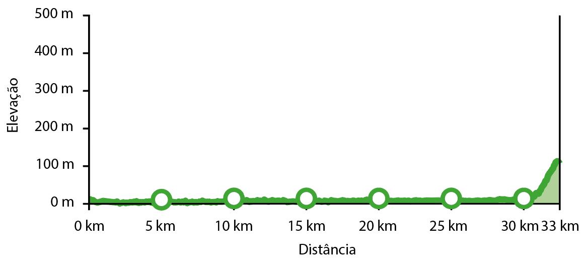 etapa-2-via tejo