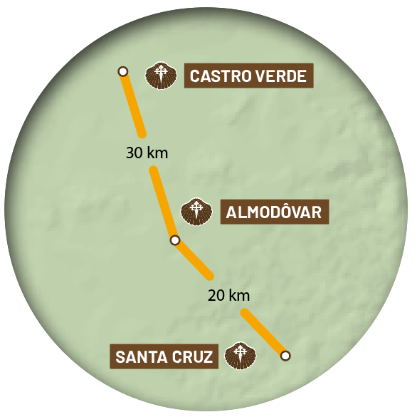 etapa-2-central