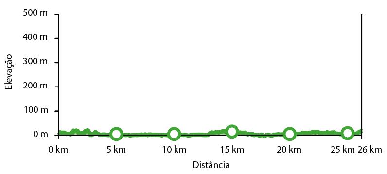 etapa-1-via tejo